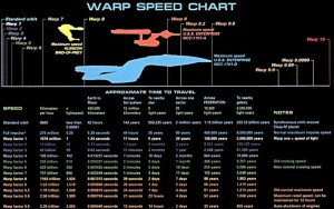 warp_speed_chart_w1